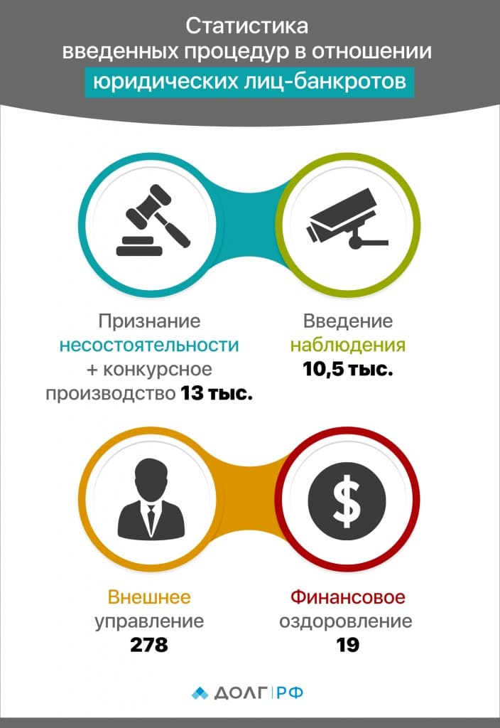 взять кредит 300 000 рублей в каком банке